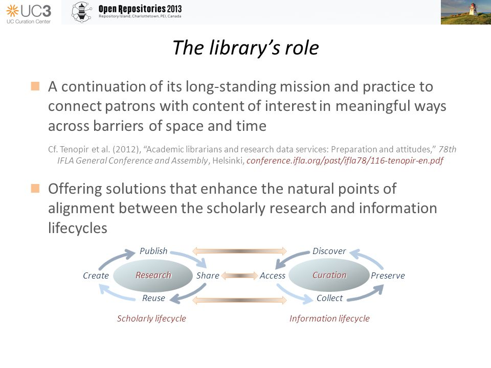 The librarys role A continuation of its long-standing mission and practice to connect patrons with content of interest in meaningful ways across barriers of space and time Cf.