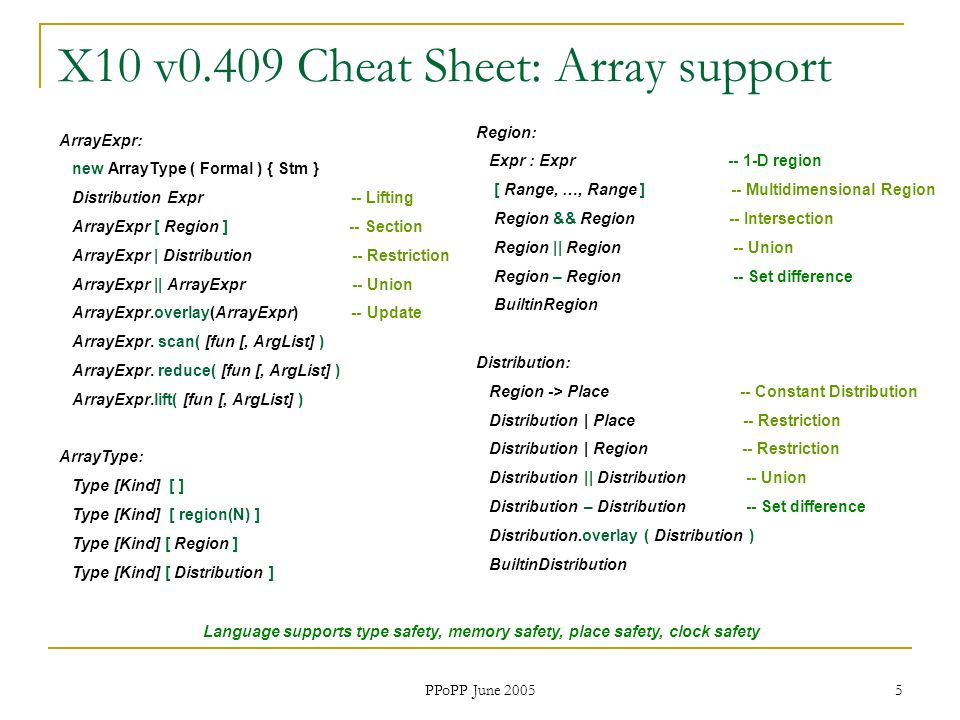 PPoPP June 2005 5 X10 v0.409 Cheat Sheet: Array support ArrayExpr: new ArrayType ( Formal ) { Stm } Distribution Expr -- Lifting ArrayExpr [ Region ] -- Section ArrayExpr | Distribution -- Restriction ArrayExpr || ArrayExpr -- Union ArrayExpr.overlay(ArrayExpr) -- Update ArrayExpr.