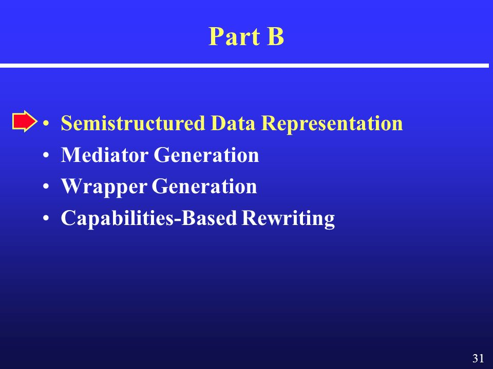 31 Part B Semistructured Data Representation Mediator Generation Wrapper Generation Capabilities-Based Rewriting