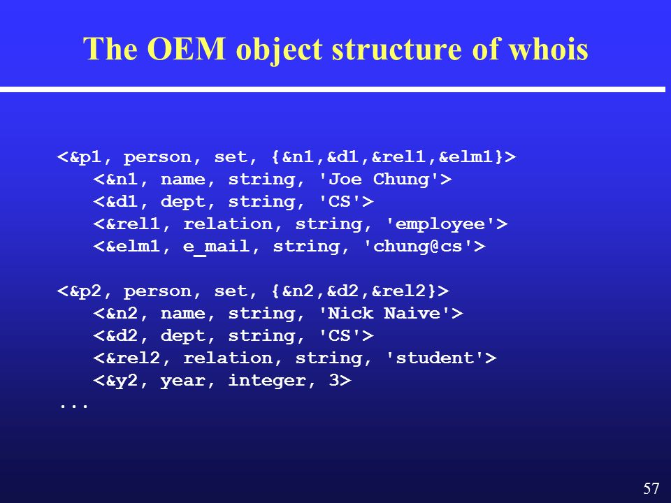 57 The OEM object structure of whois...