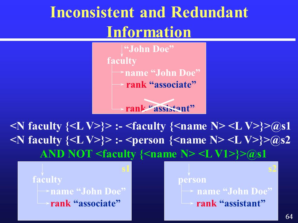 64 faculty name John Doe rank associate Inconsistent and Redundant Information }> :- }> :- AND NOT person name John Doe rank assistant s1s2 John Doe faculty name John Doe rank associate rank assistant