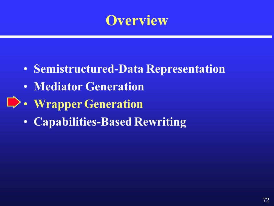 72 Overview Semistructured-Data Representation Mediator Generation Wrapper Generation Capabilities-Based Rewriting