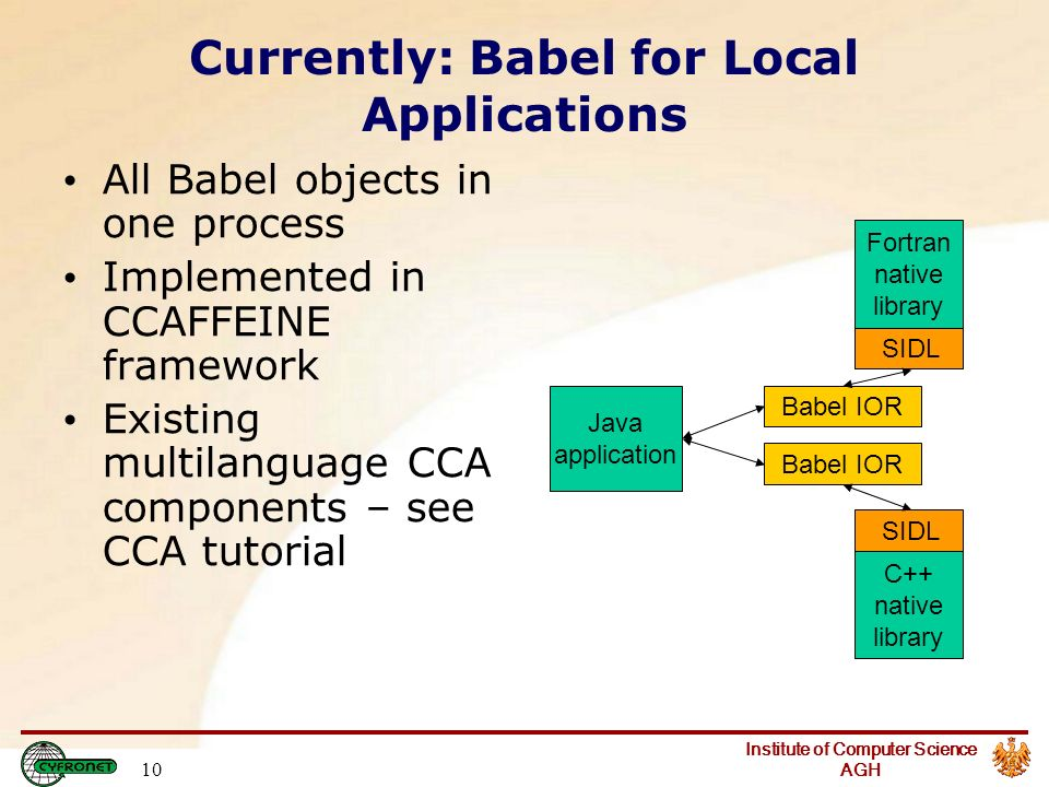 Institute of Computer Science AGH 10 Currently: Babel for Local Applications All Babel objects in one process Implemented in CCAFFEINE framework Existing multilanguage CCA components – see CCA tutorial Java application Fortran native library SIDL C++ native library SIDL Babel IOR