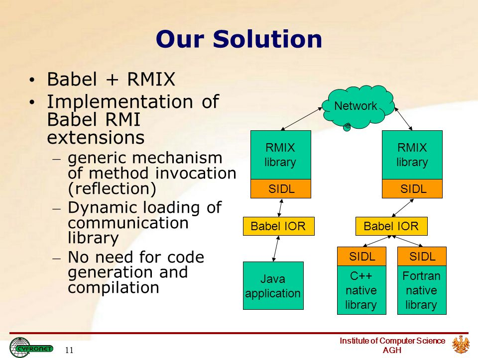 Institute of Computer Science AGH 11 Our Solution Babel + RMIX Implementation of Babel RMI extensions – generic mechanism of method invocation (reflection) – Dynamic loading of communication library – No need for code generation and compilation Java application Fortran native library SIDL C++ native library SIDL Babel IOR RMIX library Babel IOR Network SIDL RMIX library SIDL