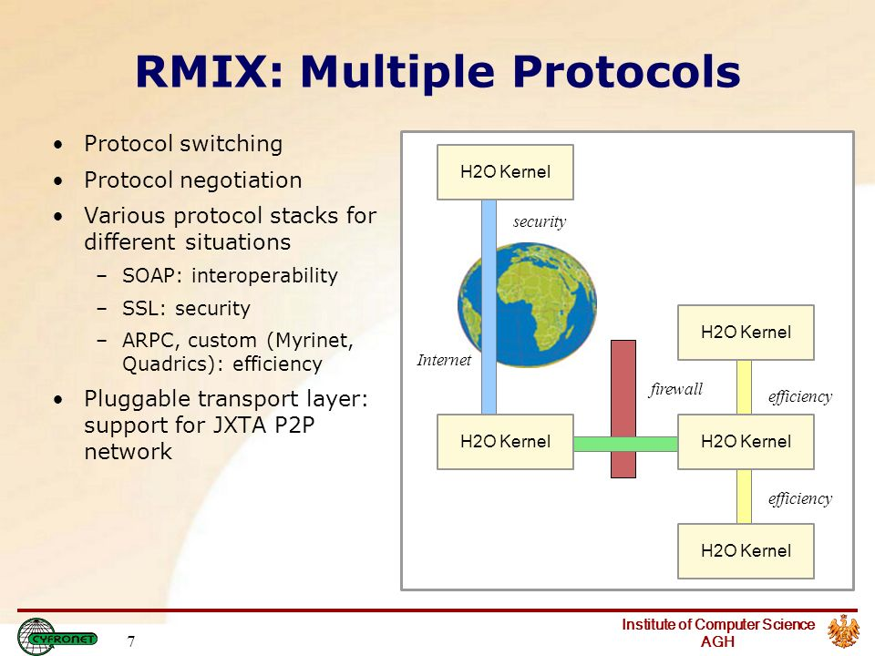 Institute of Computer Science AGH 7 RMIX: Multiple Protocols Protocol switching Protocol negotiation Various protocol stacks for different situations –SOAP: interoperability –SSL: security –ARPC, custom (Myrinet, Quadrics): efficiency Pluggable transport layer: support for JXTA P2P network Harness Kernel Internet security firewall efficiency H2O Kernel