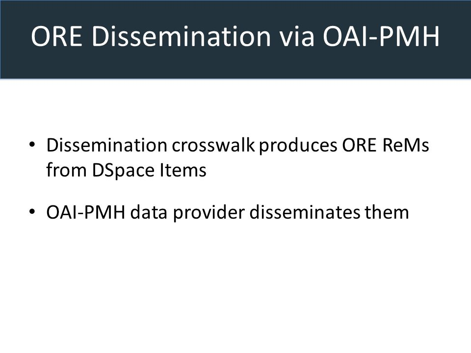 ORE Dissemination via OAI-PMH Dissemination crosswalk produces ORE ReMs from DSpace Items OAI-PMH data provider disseminates them