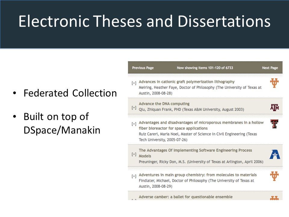 Electronic Theses and Dissertations Federated Collection Built on top of DSpace/Manakin