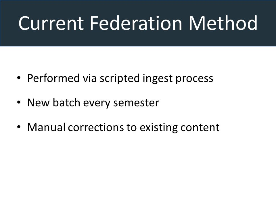 Current Federation Method Performed via scripted ingest process New batch every semester Manual corrections to existing content