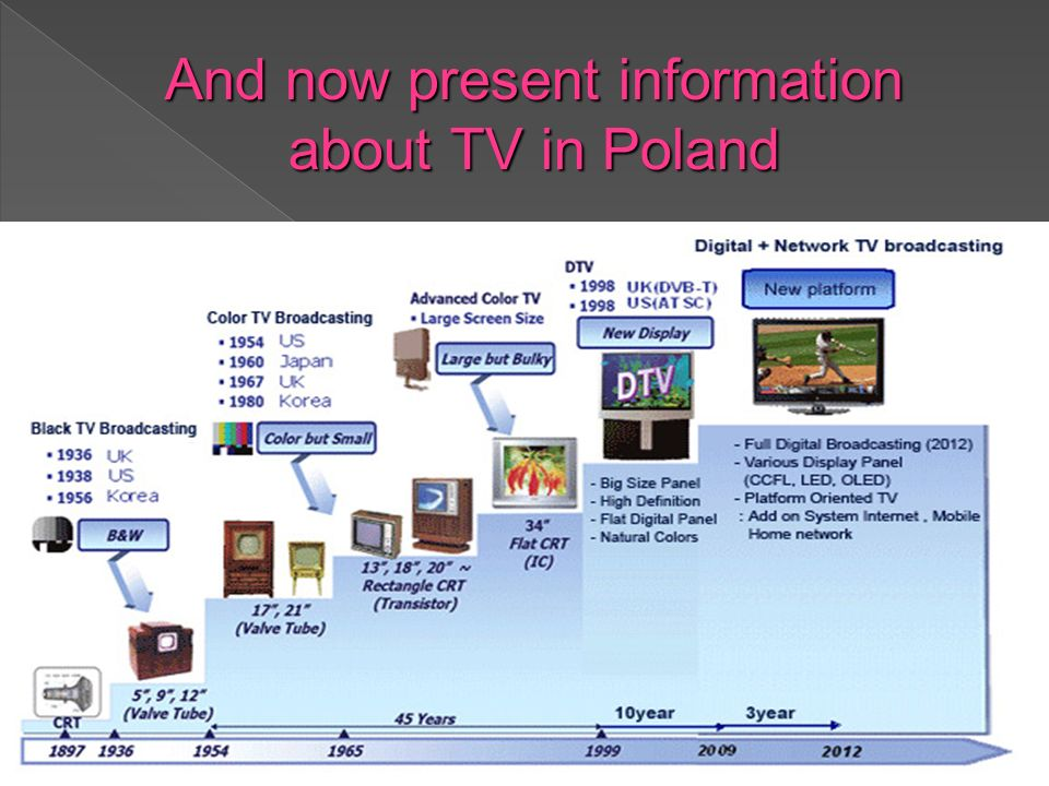And now present information about TV in Poland