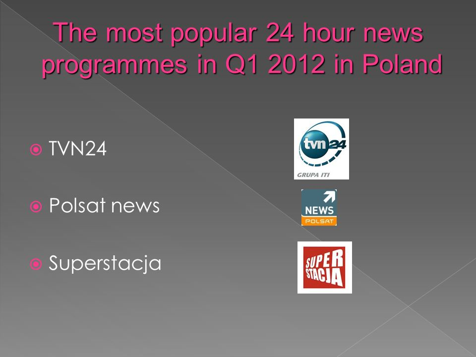 TVN24 Polsat news Superstacja The most popular 24 hour news programmes in Q in Poland