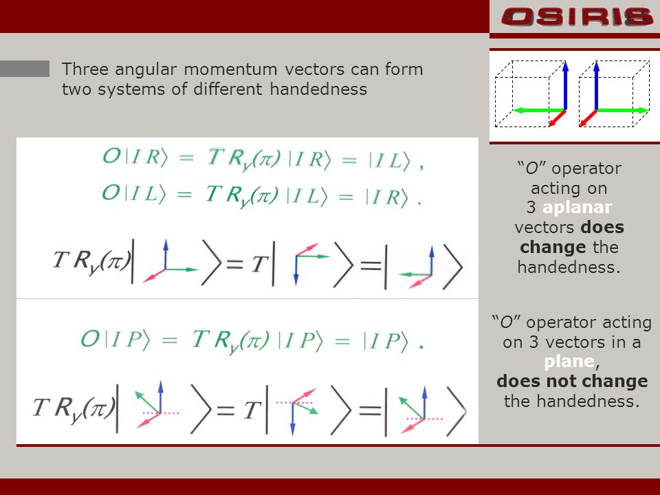 Three angular momentum vectors can form two systems of different handedness O operator acting on 3 vectors in a plane, does not change the handedness.