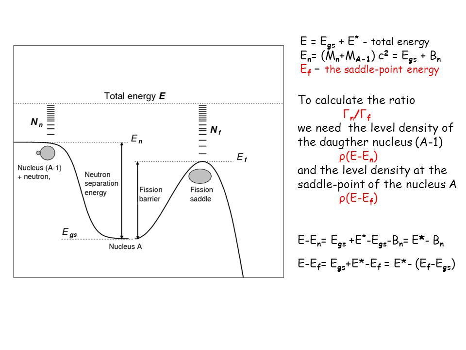 E = E gs + E * - total energy E n = (M n +M A-1 ) c 2 = E gs + B n E f – the saddle-point energy To calculate the ratio Γ n /Γ f we need the level density of the daugther nucleus (A-1) ρ(E-E n ) and the level density at the saddle-point of the nucleus A ρ(E-E f ) E-E n = E gs +E * -E gs -B n = E* - B n E-E f = E gs +E*-E f = E*- (E f -E gs )