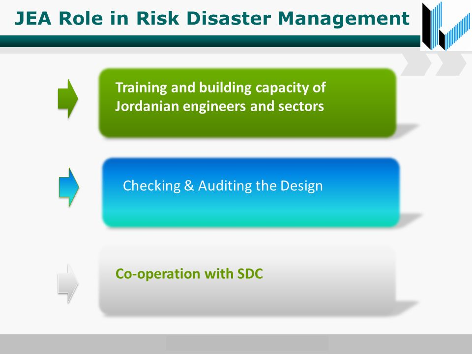 Training and building capacity of Jordanian engineers and sectors Co-operation with SDC JEA Role in Risk Disaster Management Checking & Auditing the Design