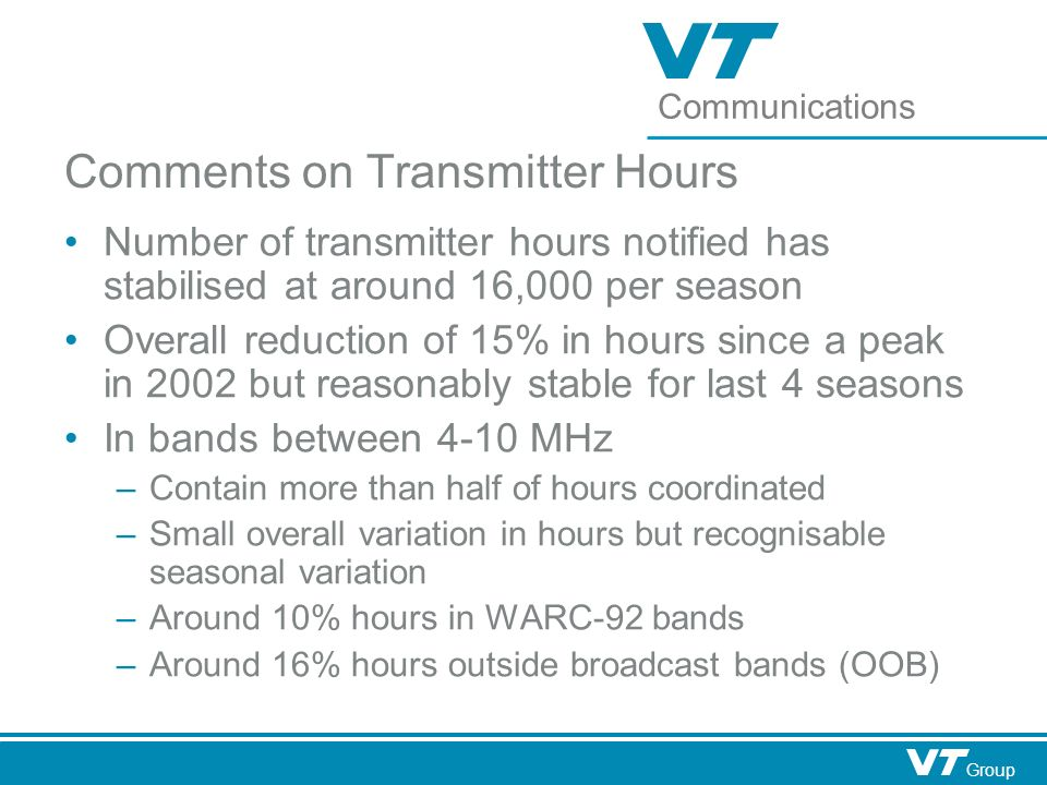 Communications Group Comments on Transmitter Hours Number of transmitter hours notified has stabilised at around 16,000 per season Overall reduction of 15% in hours since a peak in 2002 but reasonably stable for last 4 seasons In bands between 4-10 MHz – Contain more than half of hours coordinated – Small overall variation in hours but recognisable seasonal variation – Around 10% hours in WARC-92 bands – Around 16% hours outside broadcast bands (OOB)