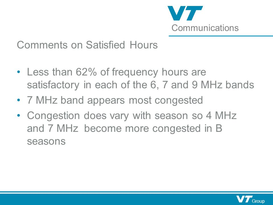 Communications Group Comments on Satisfied Hours Less than 62% of frequency hours are satisfactory in each of the 6, 7 and 9 MHz bands 7 MHz band appears most congested Congestion does vary with season so 4 MHz and 7 MHz become more congested in B seasons