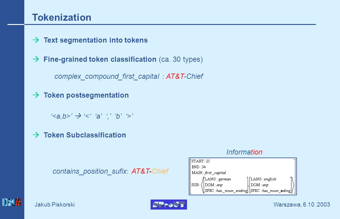Warszawa, Jakub Piskorski Tokenization Text segmentation into tokens Fine-grained token classification (ca.