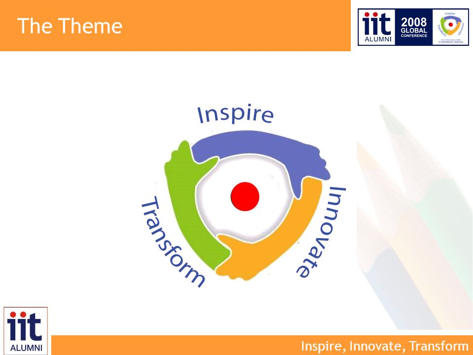 Inspire, Innovate, Transform The Theme