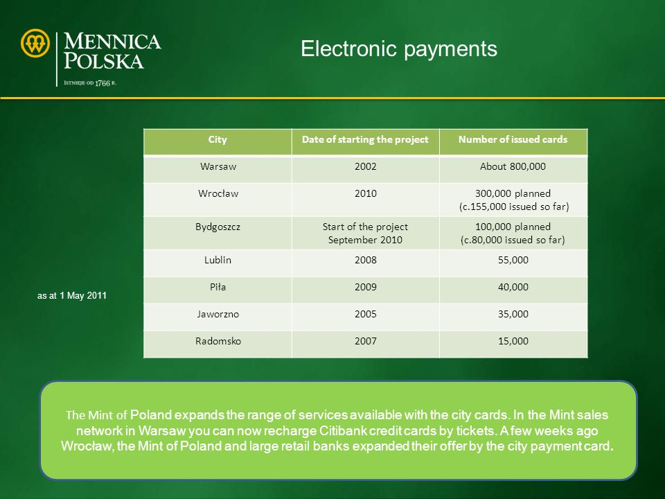Electronic payments CityDate of starting the projectNumber of issued cards Warsaw2002About 800,000 Wrocław2010300,000 planned (c.155,000 issued so far) BydgoszczStart of the project September 2010 100,000 planned (c.80,000 issued so far) Lublin200855,000 Piła200940,000 Jaworzno200535,000 Radomsko200715,000 as at 1 May 2011 The Mint of Poland expands the range of services available with the city cards.