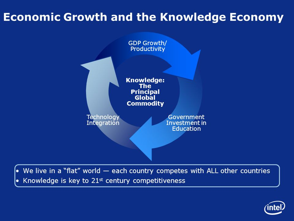 We live in a flat world each country competes with ALL other countries Knowledge is key to 21 st century competitiveness Knowledge: The Principal Global Commodity GDP Growth/ Productivity Government Investment in Education Technology Integration Economic Growth and the Knowledge Economy