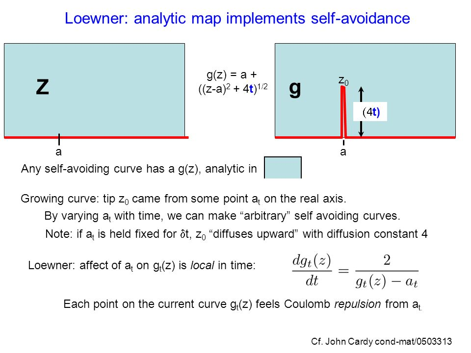 Loewner: analytic map implements self-avoidance Cf.