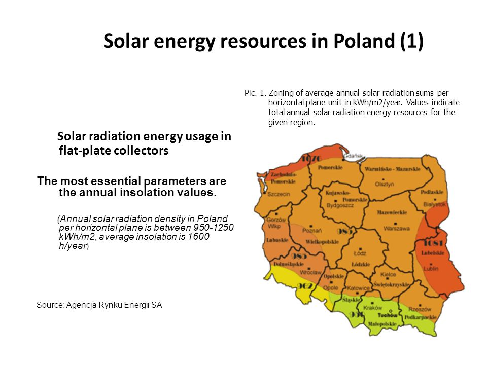 Solar energy resources in Poland (1) Solar radiation energy usage in flat-plate collectors The most essential parameters are the annual insolation values.