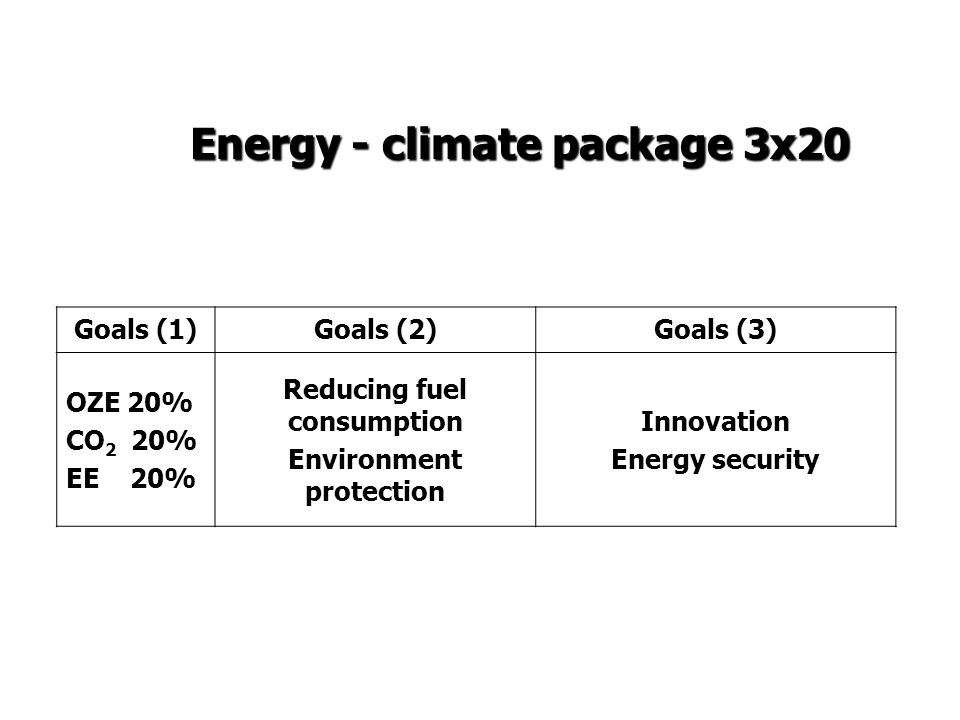 Goals (1)Goals (2)Goals (3) OZE 20% CO 2 20% EE 20% Reducing fuel consumption Environment protection Innovation Energy security Energy - climate package 3x20