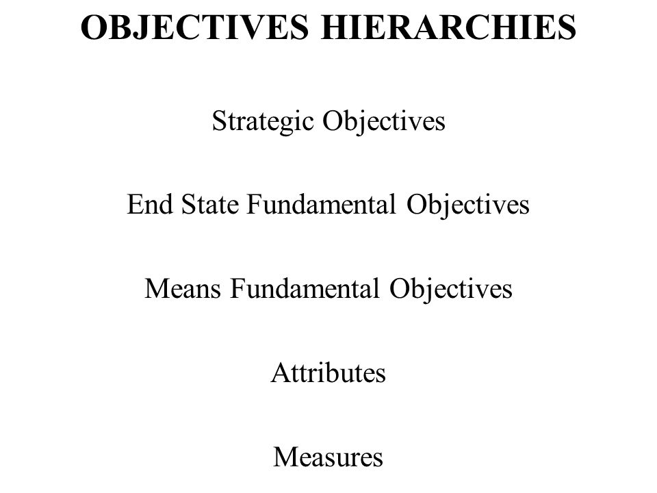 OBJECTIVES HIERARCHIES Strategic Objectives End State Fundamental Objectives Means Fundamental Objectives Attributes Measures