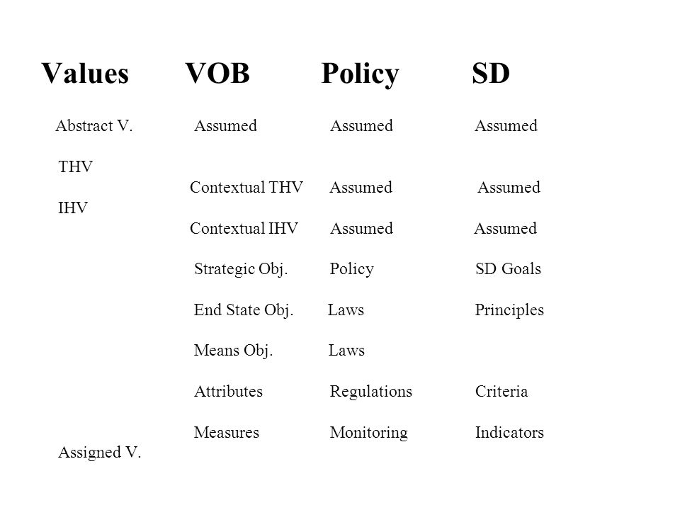 Values VOB Policy SD Abstract V.