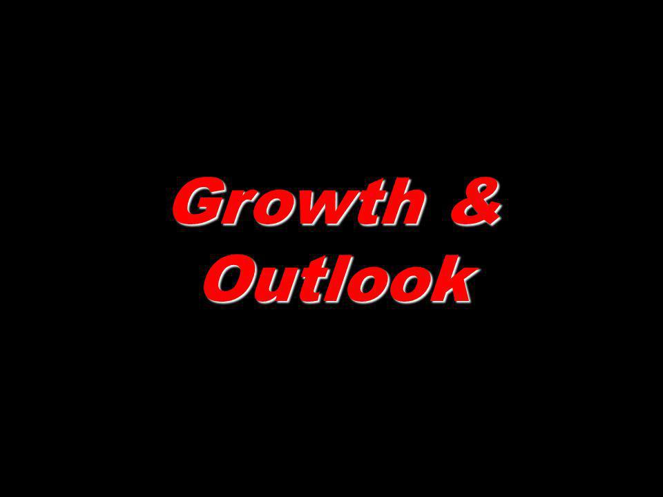 Growth & Outlook