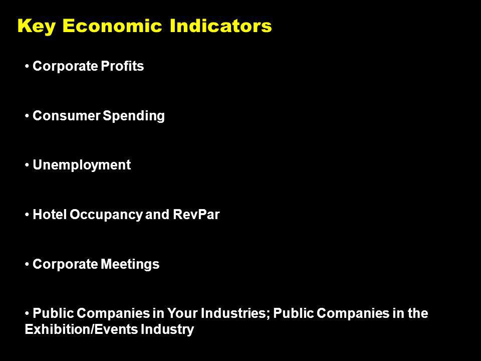 Key Economic Indicators Corporate Profits Consumer Spending Unemployment Hotel Occupancy and RevPar Corporate Meetings Public Companies in Your Industries; Public Companies in the Exhibition/Events Industry