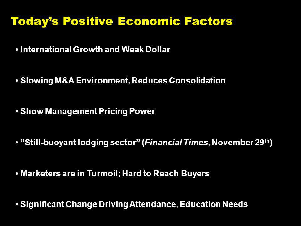 Todays Positive Economic Factors International Growth and Weak Dollar Slowing M&A Environment, Reduces Consolidation Show Management Pricing Power Still-buoyant lodging sector (Financial Times, November 29 th ) Marketers are in Turmoil; Hard to Reach Buyers Significant Change Driving Attendance, Education Needs