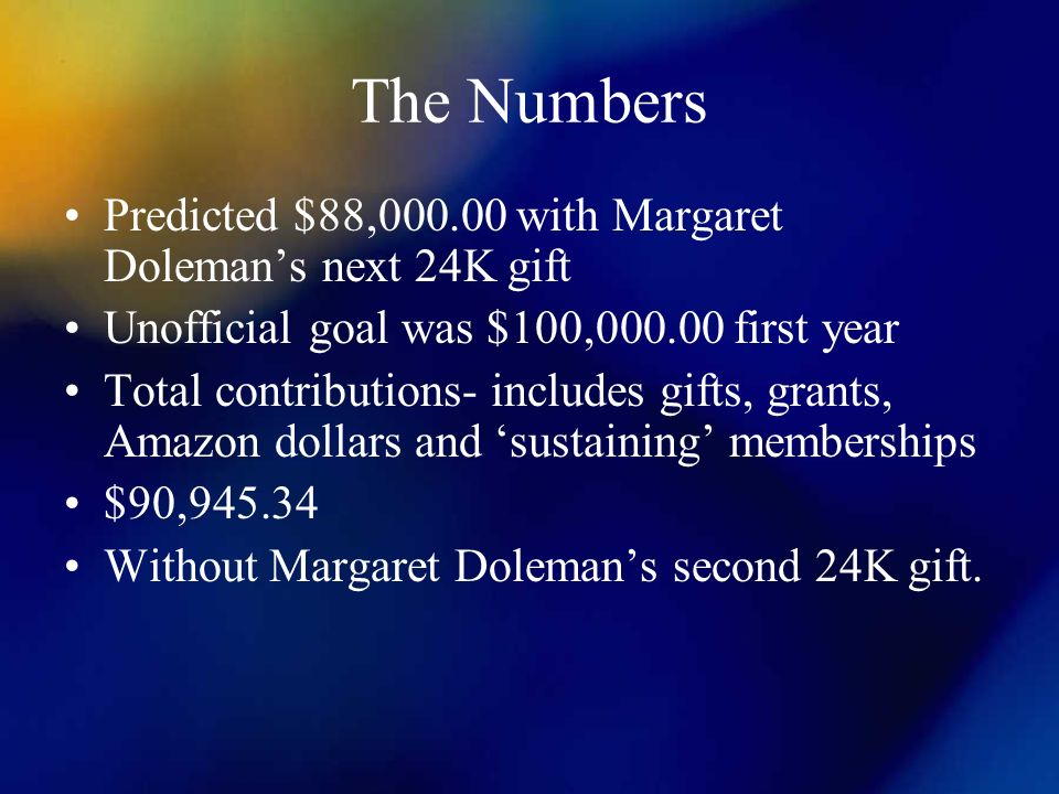 The Numbers Predicted $88,000.00 with Margaret Dolemans next 24K gift Unofficial goal was $100,000.00 first year Total contributions- includes gifts, grants, Amazon dollars and sustaining memberships $90,945.34 Without Margaret Dolemans second 24K gift.