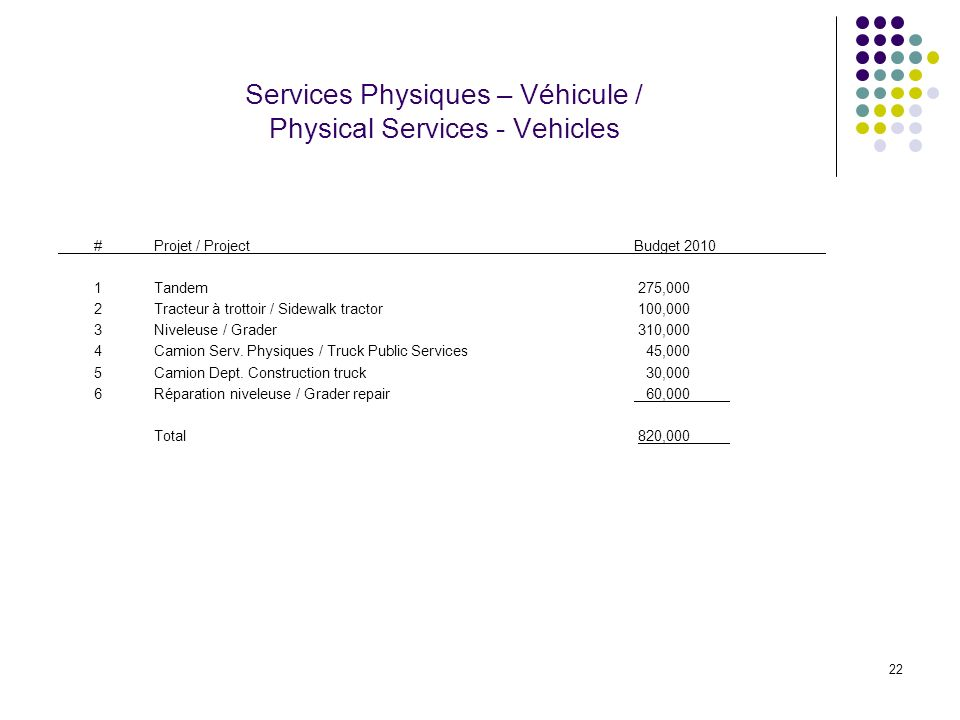22 Services Physiques – Véhicule / Physical Services - Vehicles #Projet / ProjectBudget Tandem 275,000 2Tracteur à trottoir / Sidewalk tractor 100,000 3Niveleuse / Grader 310,000 4Camion Serv.