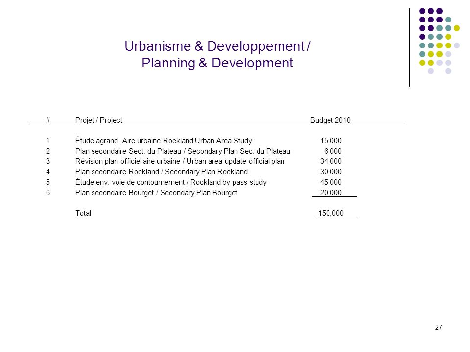 27 Urbanisme & Developpement / Planning & Development #Projet / ProjectBudget Étude agrand.