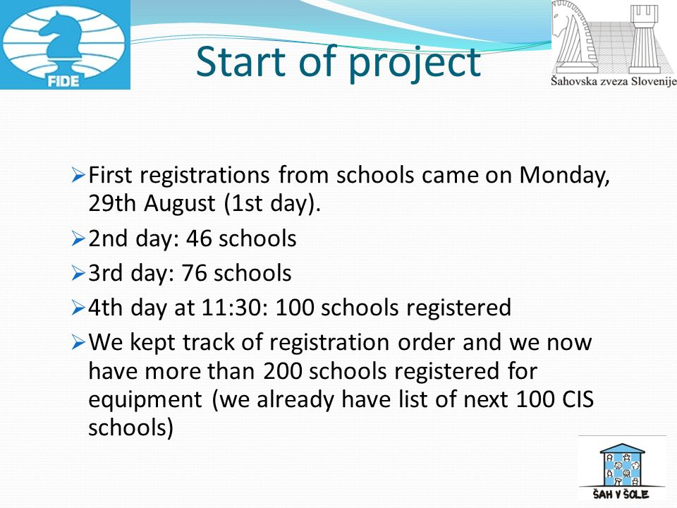 First registrations from schools came on Monday, 29th August (1st day).