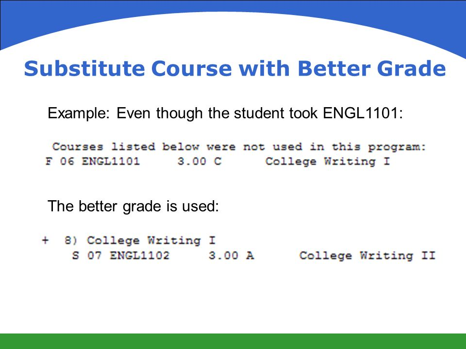 Example: Even though the student took ENGL1101: The better grade is used: Substitute Course with Better Grade