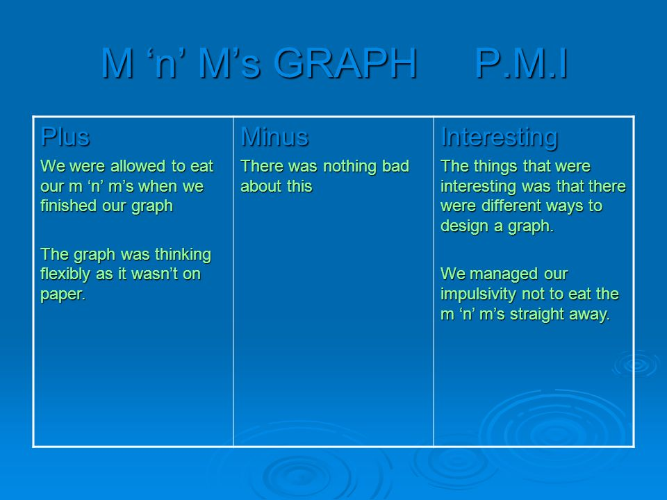M n Ms GRAPH P.M.I Plus We were allowed to eat our m n ms when we finished our graph The graph was thinking flexibly as it wasnt on paper.
