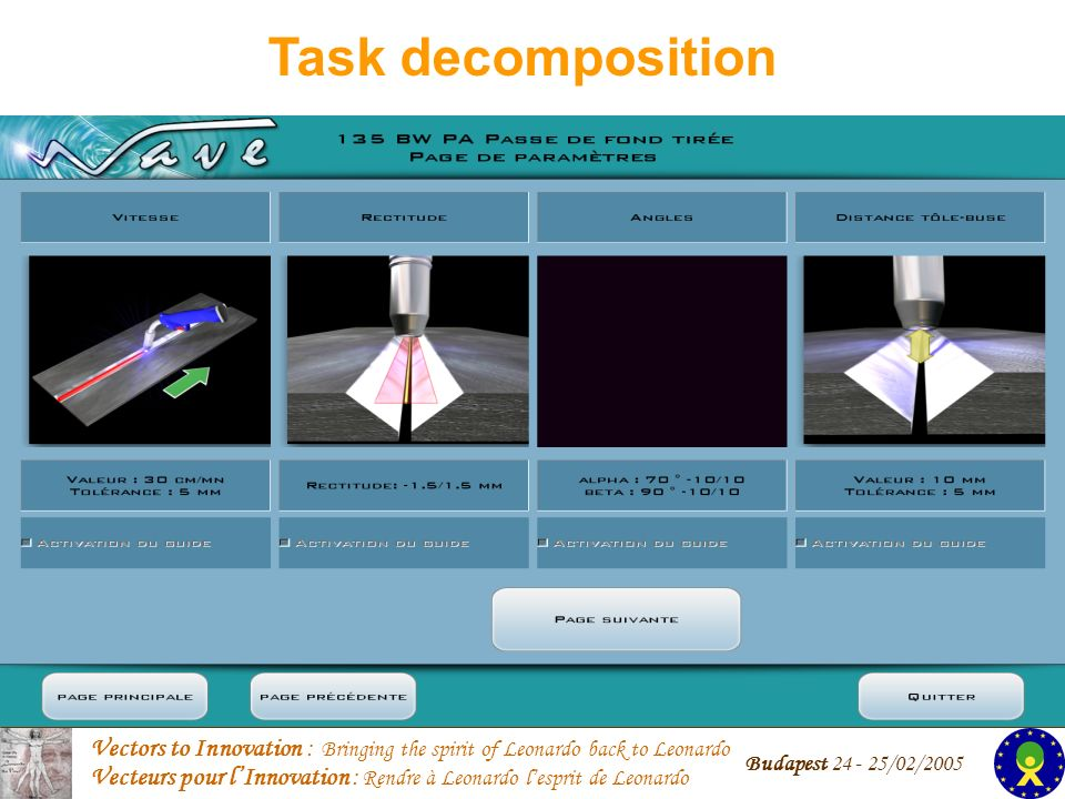 Vectors to Innovation : Bringing the spirit of Leonardo back to Leonardo Vecteurs pour lInnovation : Rendre à Leonardo lesprit de Leonardo Budapest /02/2005 Progressive, various and varied exercises Task decomposition