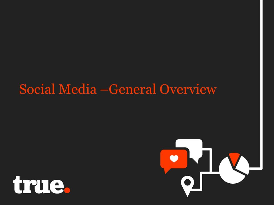 Social Media –General Overview