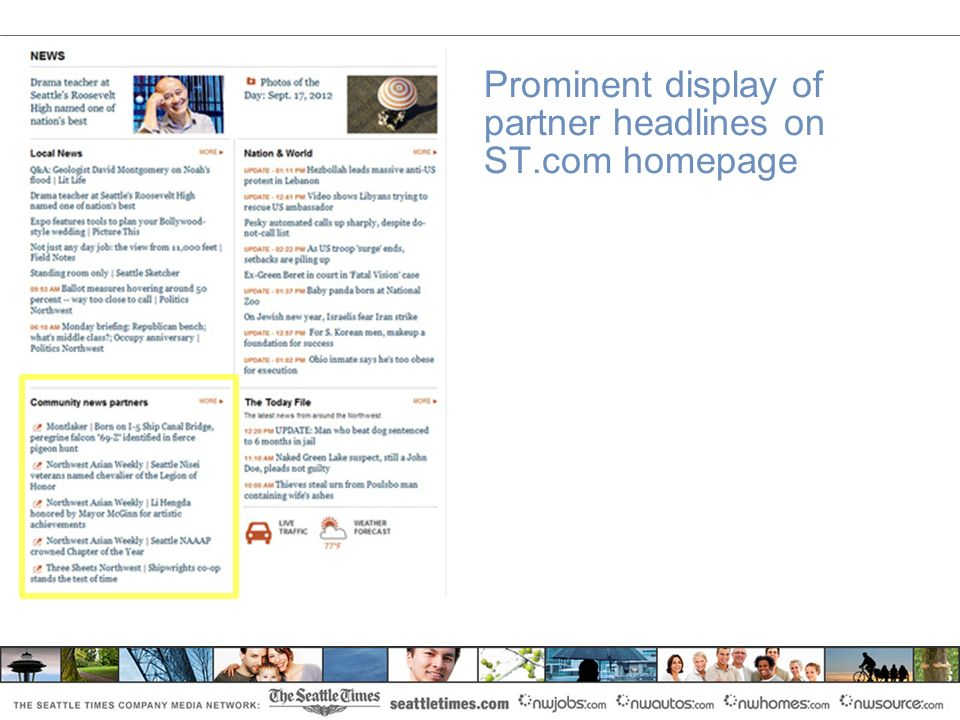 Prominent display of partner headlines on ST.com homepage Current situation: Objective:
