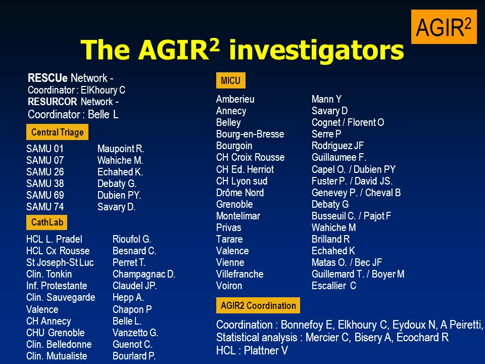 AGIR 2 The AGIR 2 investigators AmberieuMann Y AnnecySavary D BelleyCognet / Florent O Bourg-en-BresseSerre P BourgoinRodriguez JF CH Croix RousseGuillaumee F.