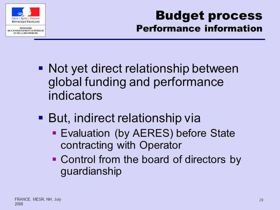 FRANCE, MESR, NH, July Budget process Performance information Not yet direct relationship between global funding and performance indicators But, indirect relationship via Evaluation (by AERES) before State contracting with Operator Control from the board of directors by guardianship