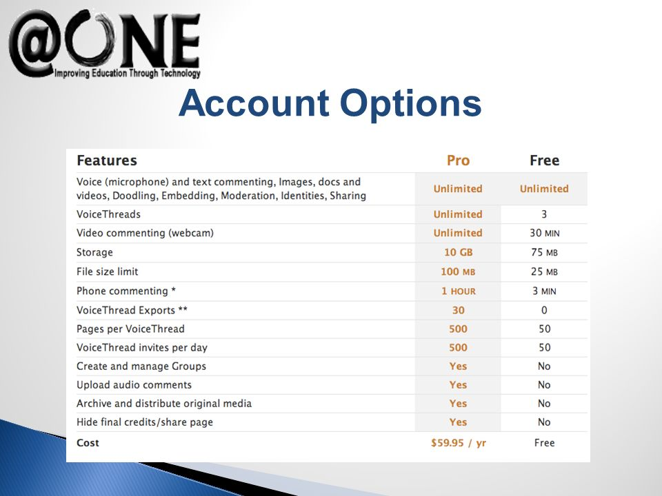 Account Options