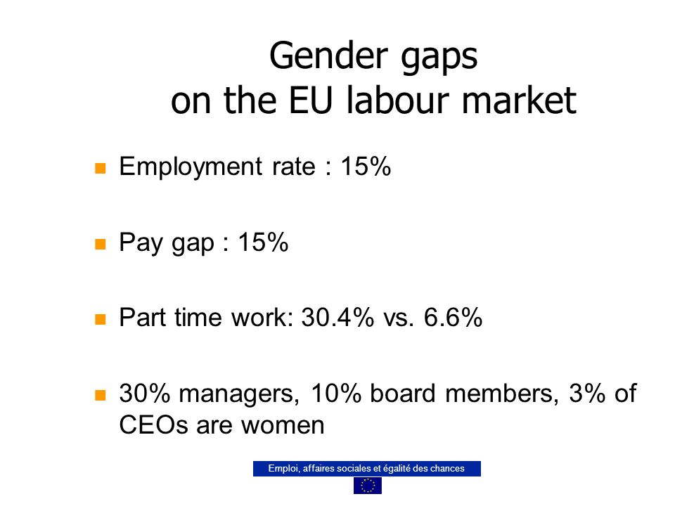 Emploi, affaires sociales et égalité des chances Gender gaps on the EU labour market n Employment rate : 15% n Pay gap : 15% n Part time work: 30.4% vs.