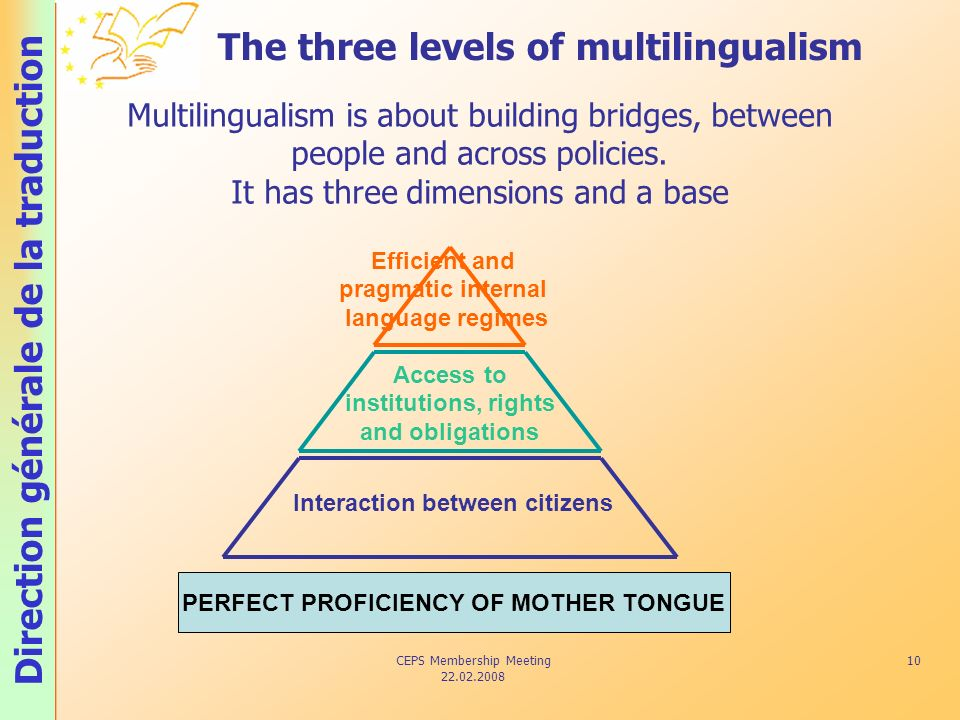Direction générale de la traduction CEPS Membership Meeting 22.02.2008 10 The three levels of multilingualism Multilingualism is about building bridges, between people and across policies.