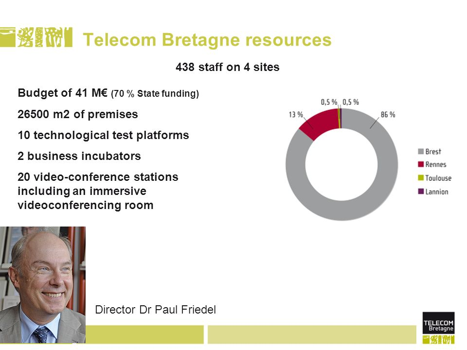 page 8 Telecom Bretagne resources Director Dr Paul Friedel 438 staff on 4 sites Budget of 41 M (70 % State funding) 26500 m2 of premises 10 technological test platforms 2 business incubators 20 video-conference stations including an immersive videoconferencing room