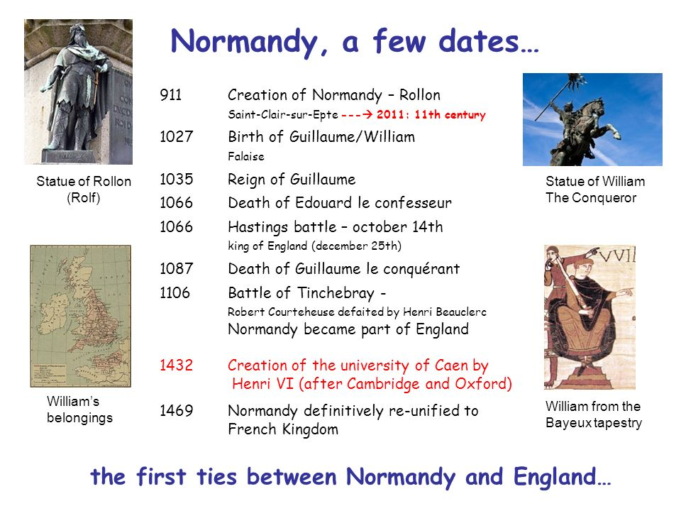Normandy, a few dates… 911Creation of Normandy – Rollon Saint-Clair-sur-Epte --- 2011: 11th century 1027Birth of Guillaume/William Falaise 1035Reign of Guillaume 1066Death of Edouard le confesseur 1066Hastings battle – october 14th king of England (december 25th) 1087Death of Guillaume le conquérant 1106Battle of Tinchebray - Robert Courteheuse defaited by Henri Beauclerc Normandy became part of England 1432Creation of the university of Caen by Henri VI (after Cambridge and Oxford) 1469Normandy definitively re-unified to French Kingdom Statue of Rollon (Rolf) Statue of William The Conqueror the first ties between Normandy and England… William from the Bayeux tapestry Williams belongings