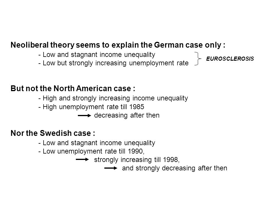 Neoliberal theory seems to explain the German case only : - Low and stagnant income unequality - Low but strongly increasing unemployment rate But not the North American case : - High and strongly increasing income unequality - High unemployment rate till 1985 decreasing after then Nor the Swedish case : - Low and stagnant income unequality - Low unemployment rate till 1990, strongly increasing till 1998, and strongly decreasing after then EUROSCLEROSIS