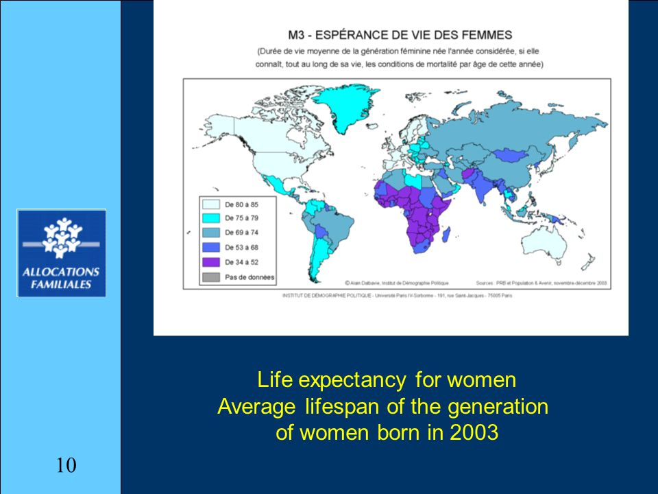 Life expectancy for women Average lifespan of the generation of women born in