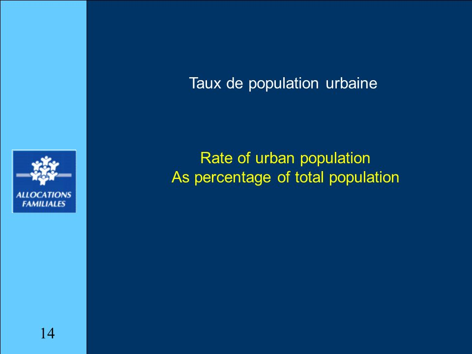 Rate of urban population As percentage of total population Taux de population urbaine 14